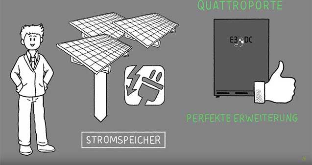 solarstrom-akku-batterie-systeme